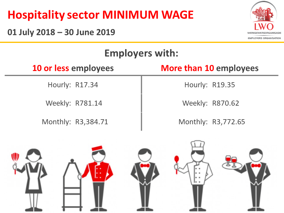 New minimum wage - Hospitality sector form 1 July 2018 until 30 June ...
